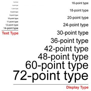 text of various font sizes
