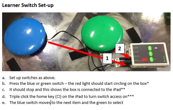 A blue and green switch with visual instructions of how to connect these for a learner to access an iPad